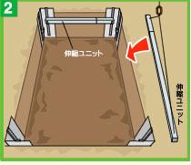 設置した腹起キャッチャーに伸縮ユニットを水平になる様に順に吊り降ろします。腹起しキャッチャーが無い場合はチェーン等で固定してください。