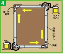 ハンドポンプのホースを繋ぎ加圧して伸縮ユニットを伸ばし、反対側のコーナー金具に差し込みます。