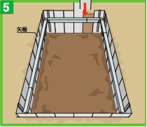 四隅以外の場所に矢板を順に建て込んでいきます。