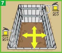 四面梁を組み立てた後、ハンドポンプで四隅の矢板に密着するまで押し広げ、さらに設計の深さまで掘り進めます。