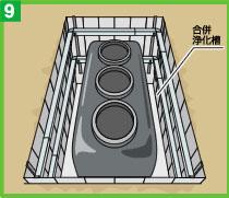 四面梁の設置後、深さを確認し底面の基礎工事を行い、合併浄化槽の設置を行います。